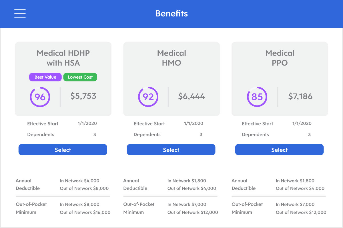 Screenshot of benefits decision support tools available in Dayforce Benefits